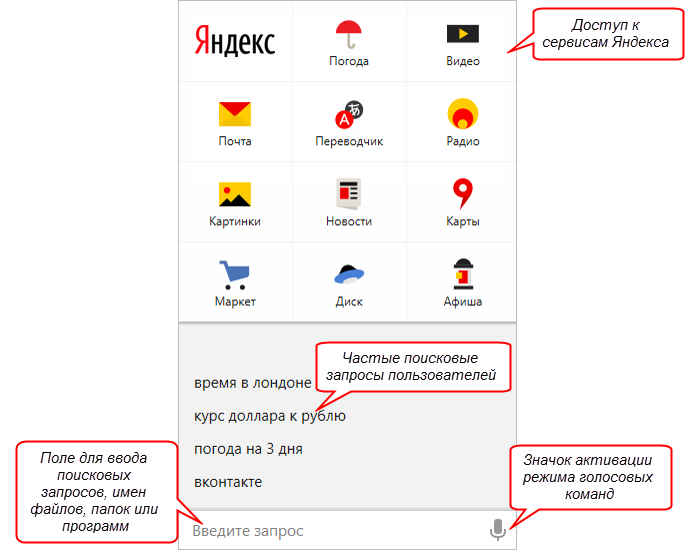 yandex-stroka-screen